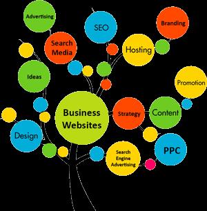 design & digital marketing agency